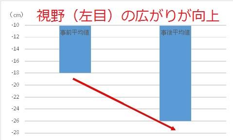 %e3%82%b0%e3%83%a9%e3%83%952-2