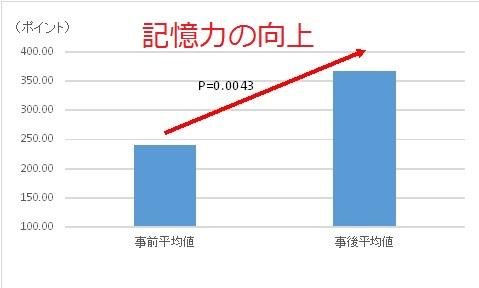 %e3%82%b0%e3%83%a9%e3%83%954-4